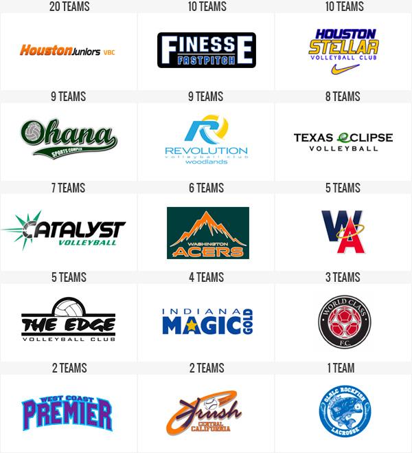 SportsRecruits-Recruiting-Software-Club-Customers