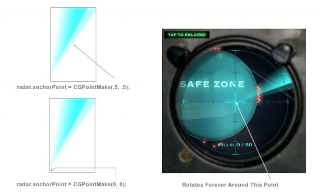 Sprite Kit SKSprite rotating