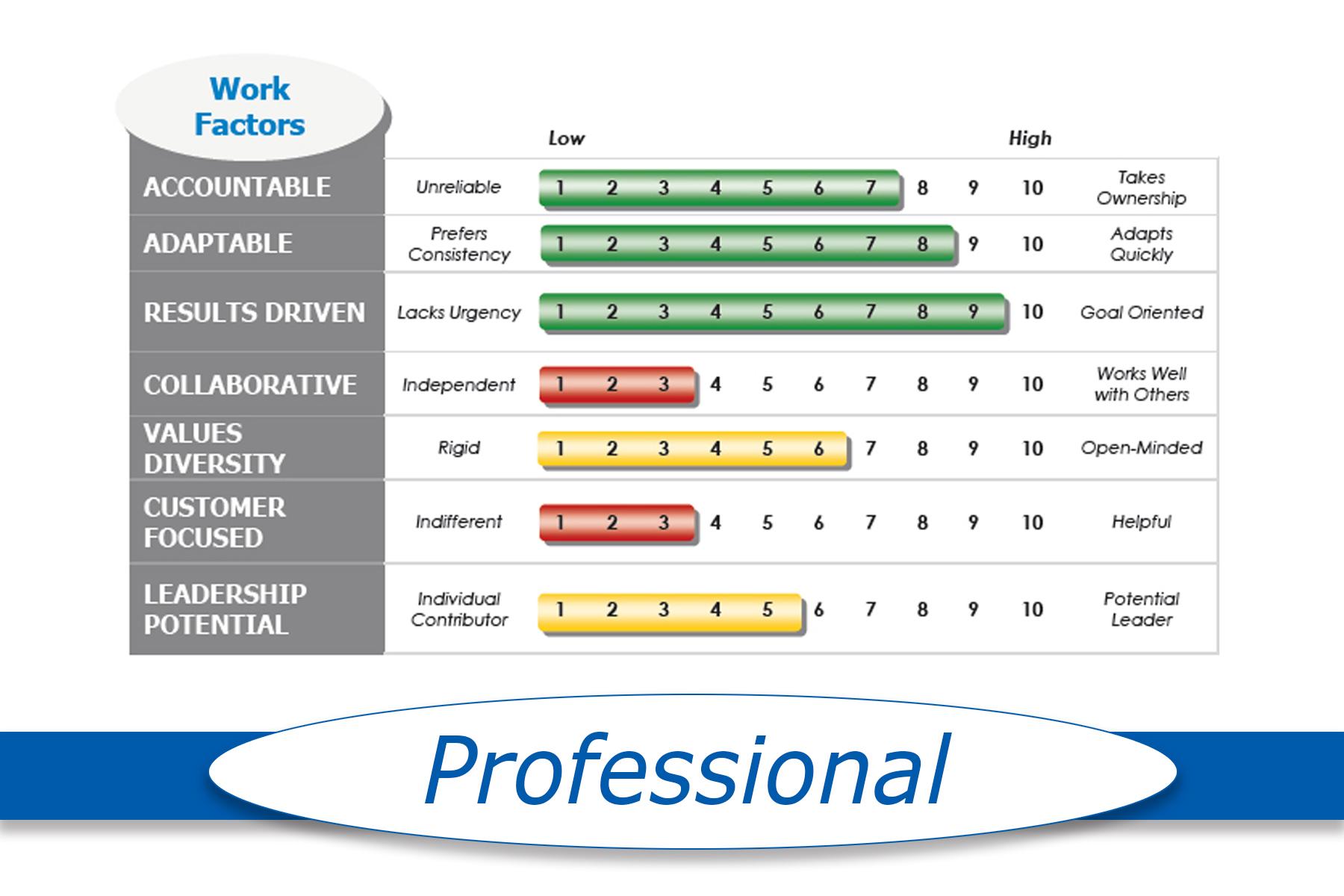 work factors