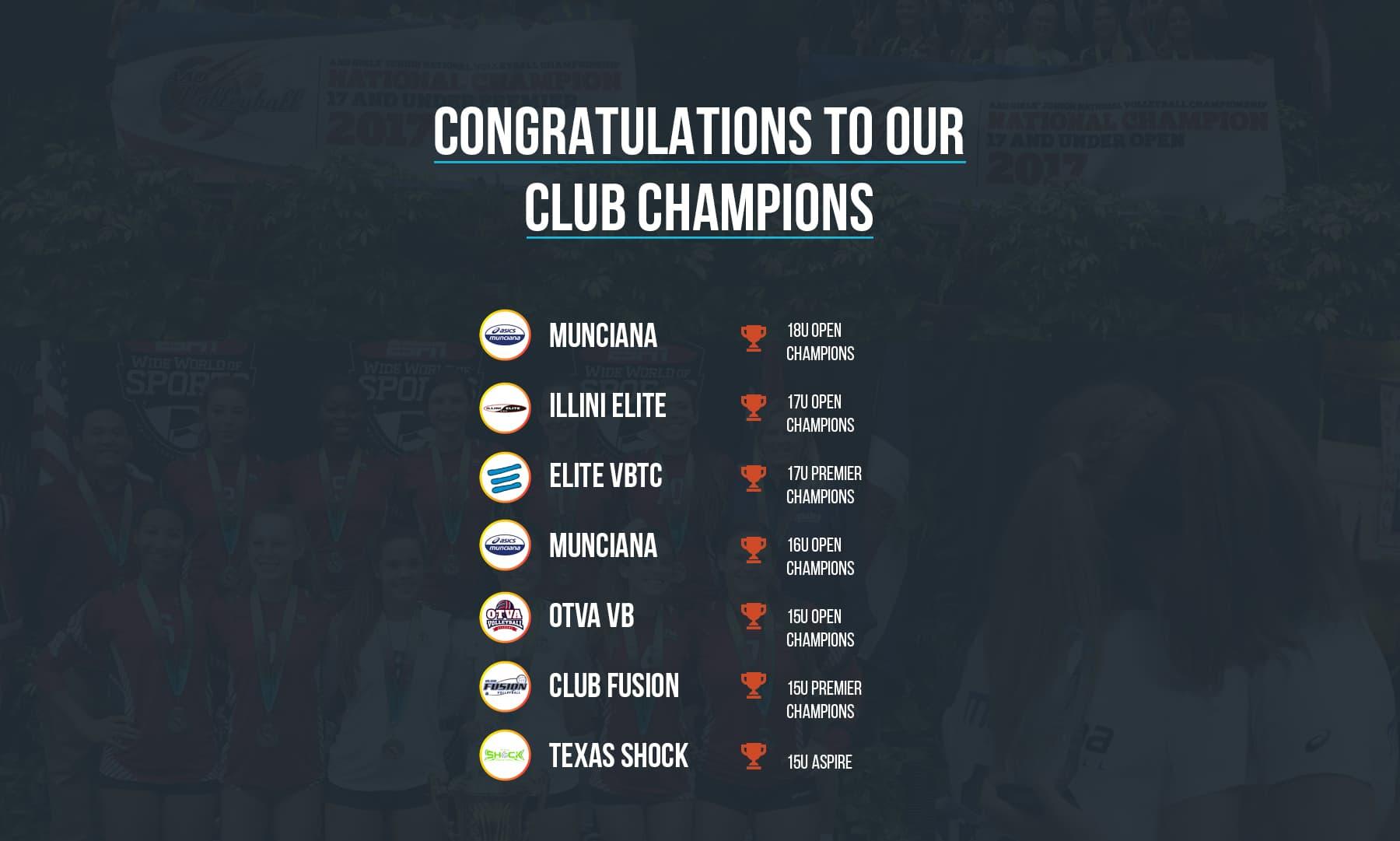 SportsRecruits Integrated Club Champions