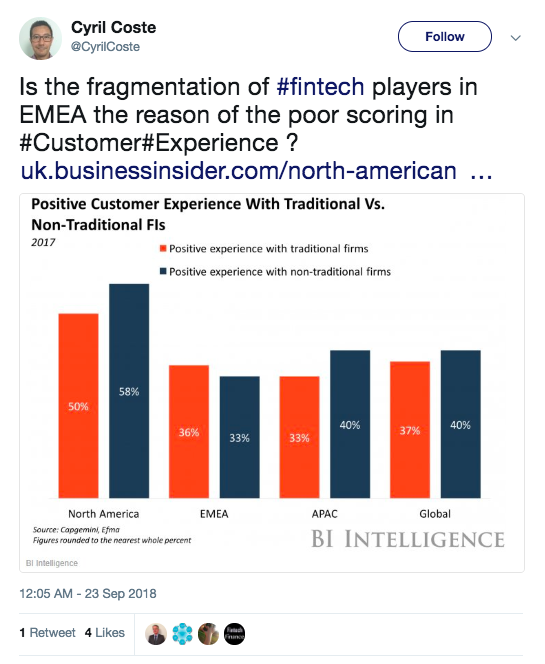 fintech tweet of the week