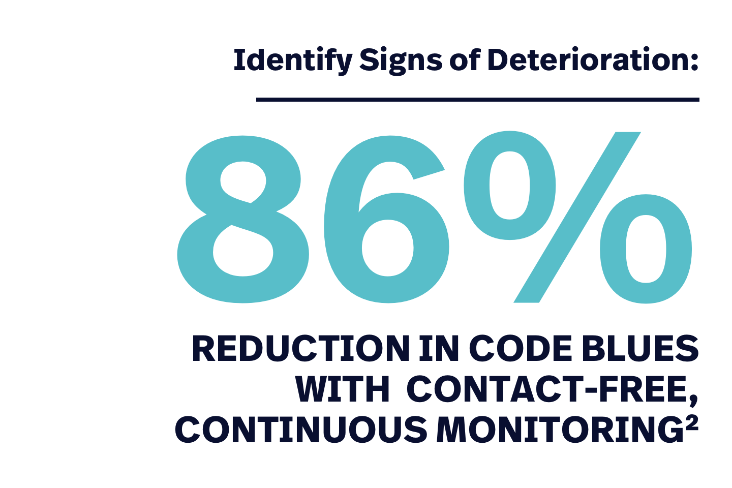 Identify signs of deterioration: 86% reduction in code blues with contact-free, continuous monitoring