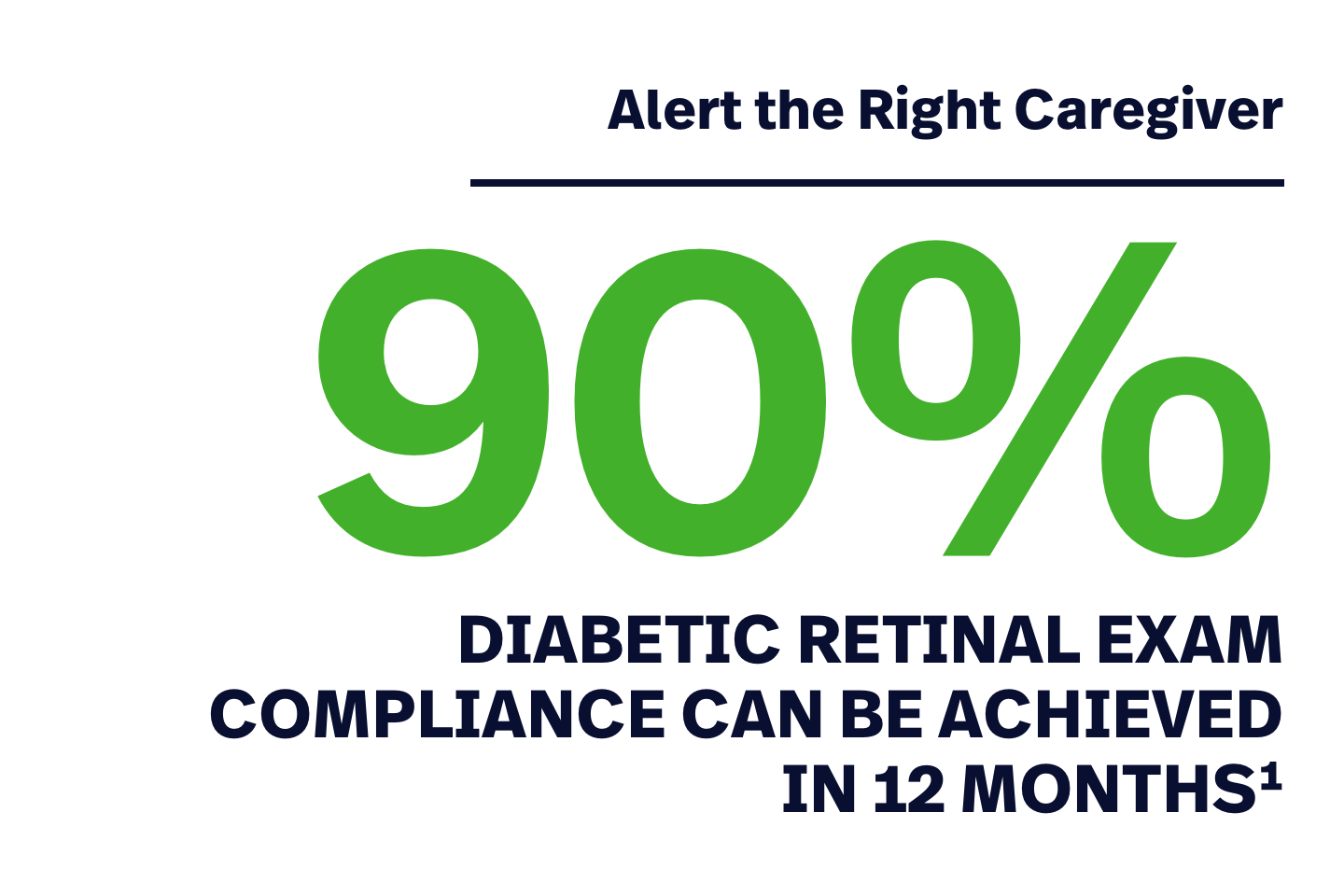 Alert the right caregiver: 90% diabetic retinal exam compliance can be achieved in 12 months