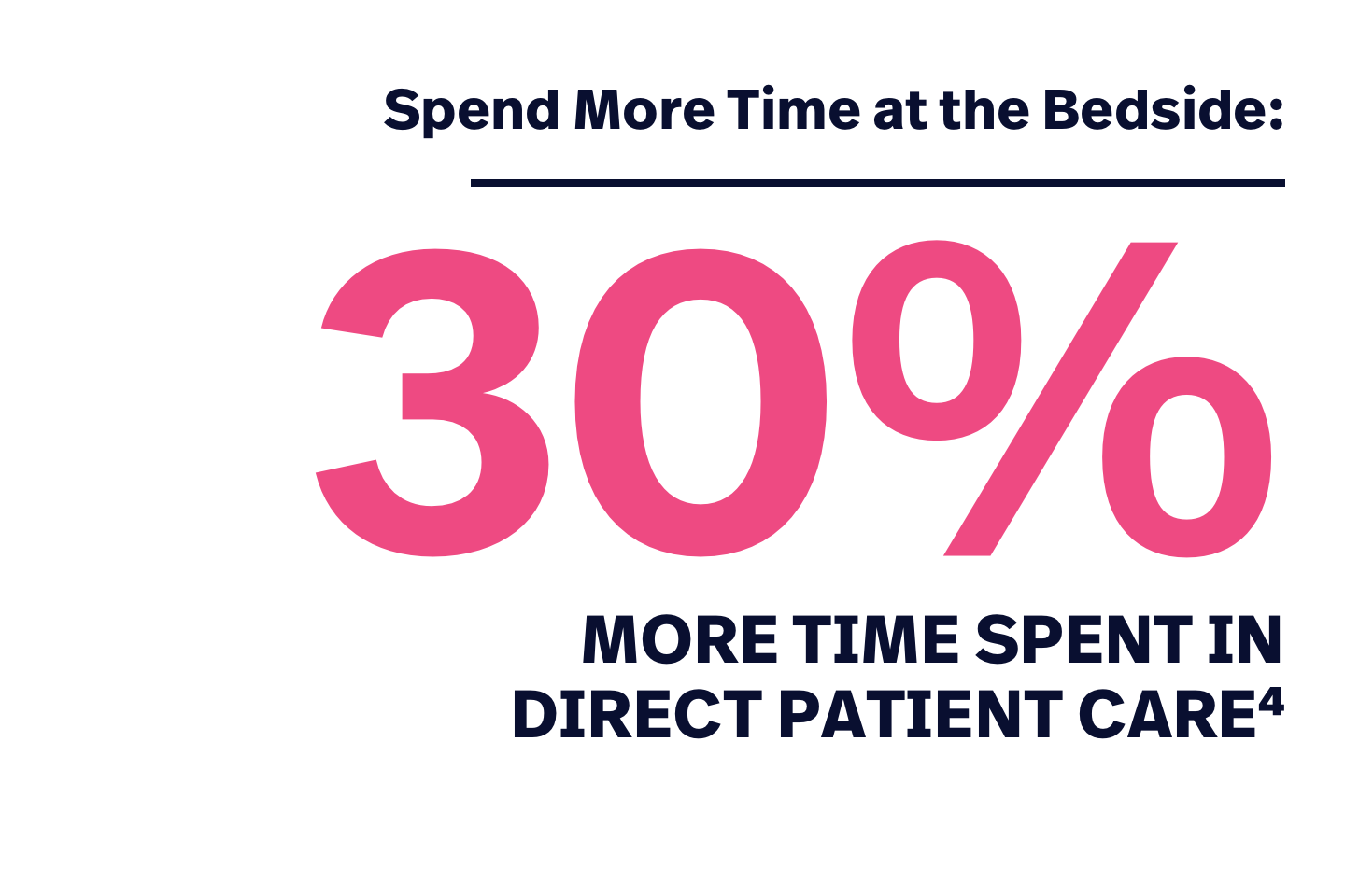 Spend more time at the bedside: 30% more time spent in direct patient care