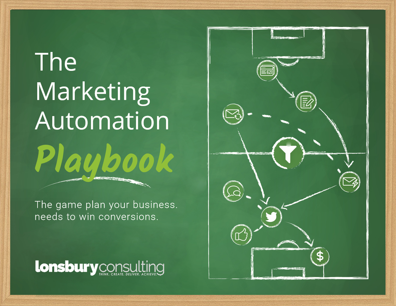 The Marketing Automation Playbook cover