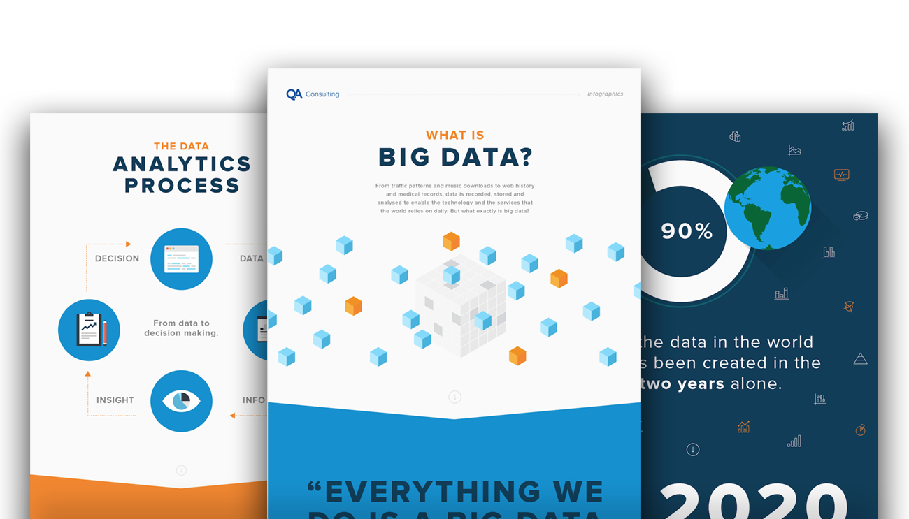 What is Big Data - Infographics