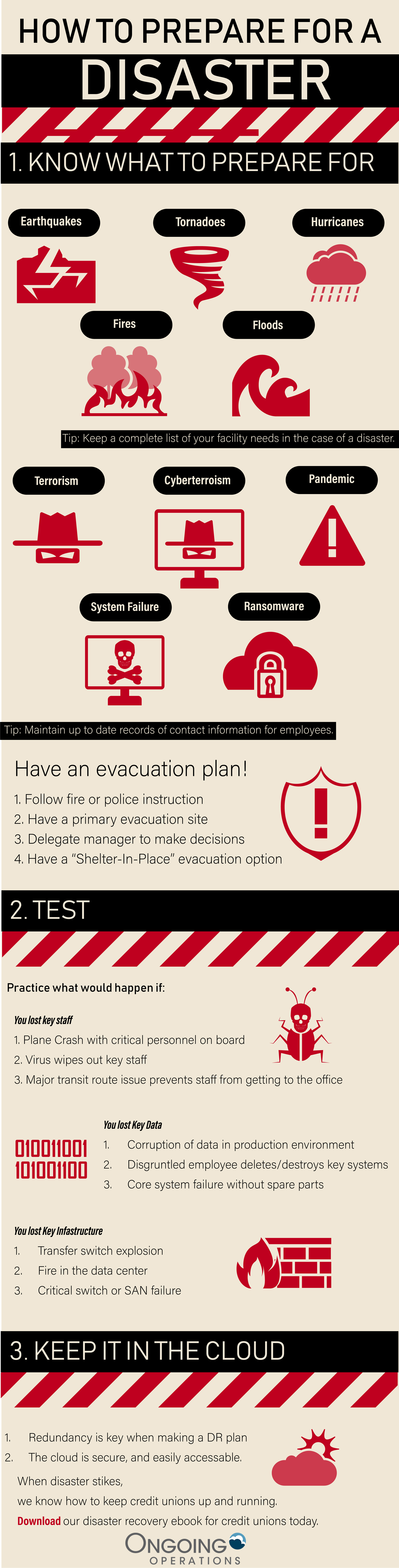 disaster recovery planning for credit unions bcp