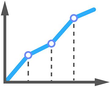 3 técnicas para aumentar suas vendas em marketplaces