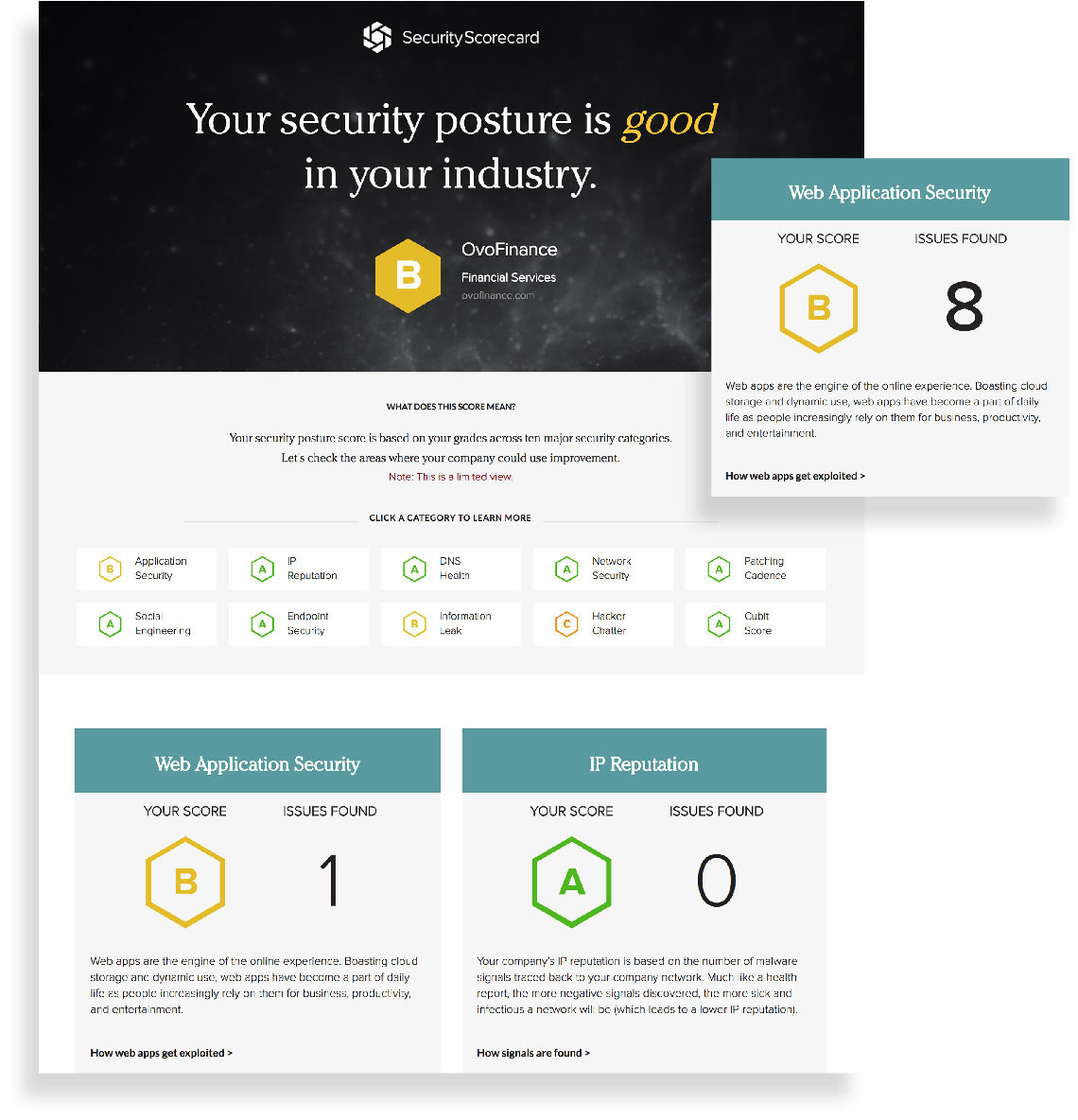 SecurityScorecard Cybersecurity Scoring Module