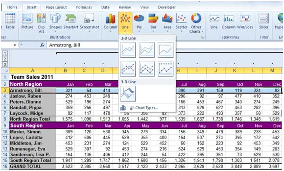 How To Create A Chart Using Excel 2010 Simon Sez It