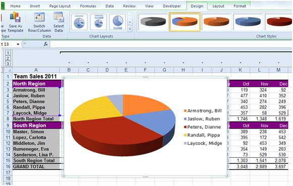 How To Create A Pie Chart In Excel 2010 Boatremyeaton
