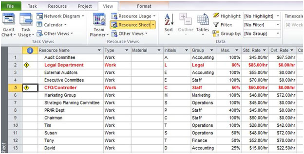 ms project resource group Ms project filter, custom will have a condition which checks the value of the resource group to be equal microsoft project microsoft project 2013 microsoft.