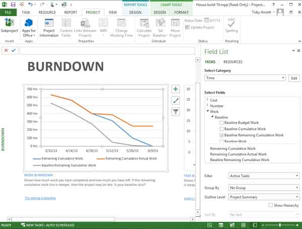 Sample Task Burndown Chart in Project 2013