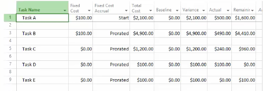 How to Assign Cost Accrual in Project 2016