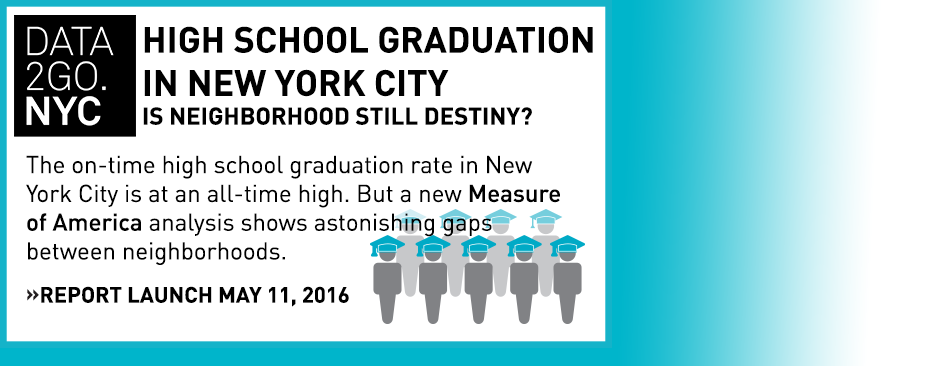 HS Graduation in NYC
