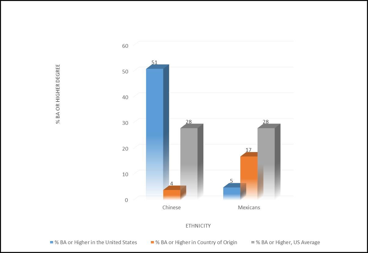 Figure-2-hyper-and-hypo-selectivity_border