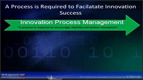 Using SharePoint to Manage the Innovation Process