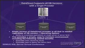 Improving .NET Application Performance and Reliability with Managed Database Data Connectivity