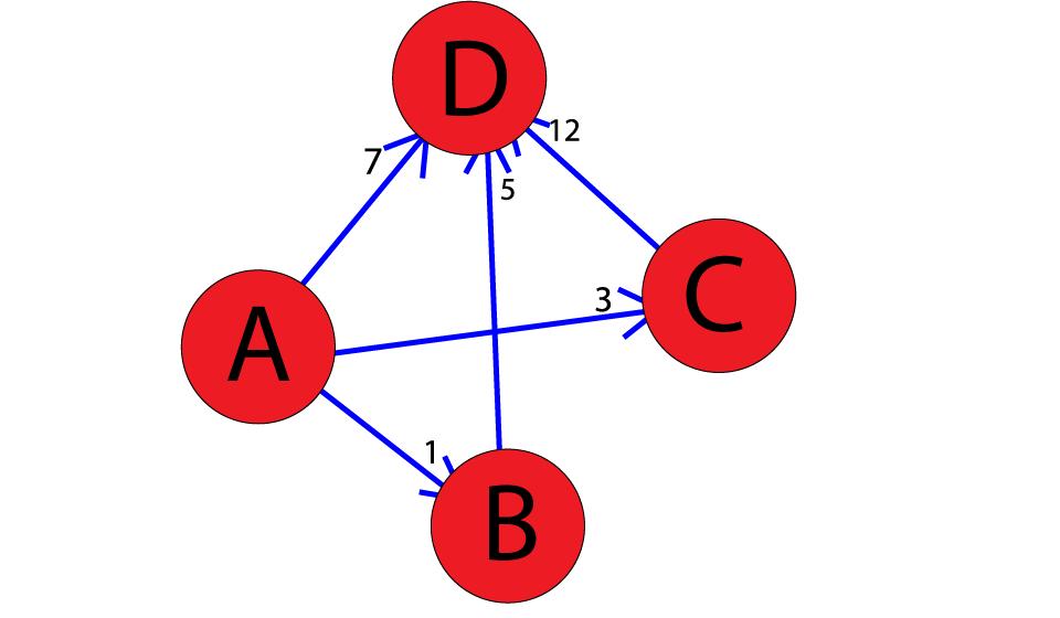 Maze example 2