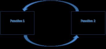 Python Circular Imports