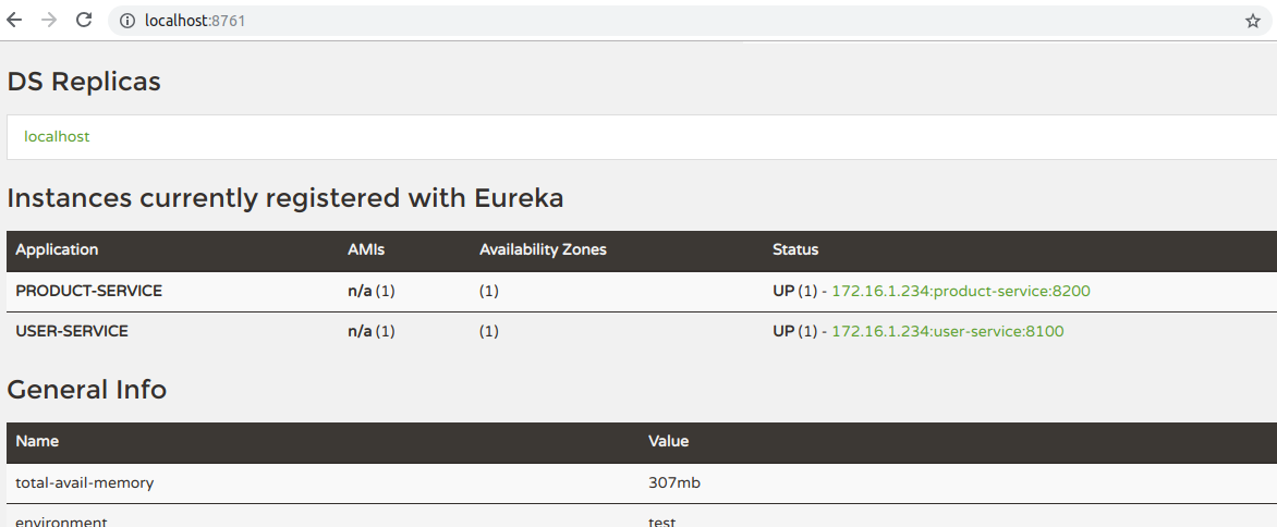 spring-cloud-routing-with-zuul-gateway-eureka-setup