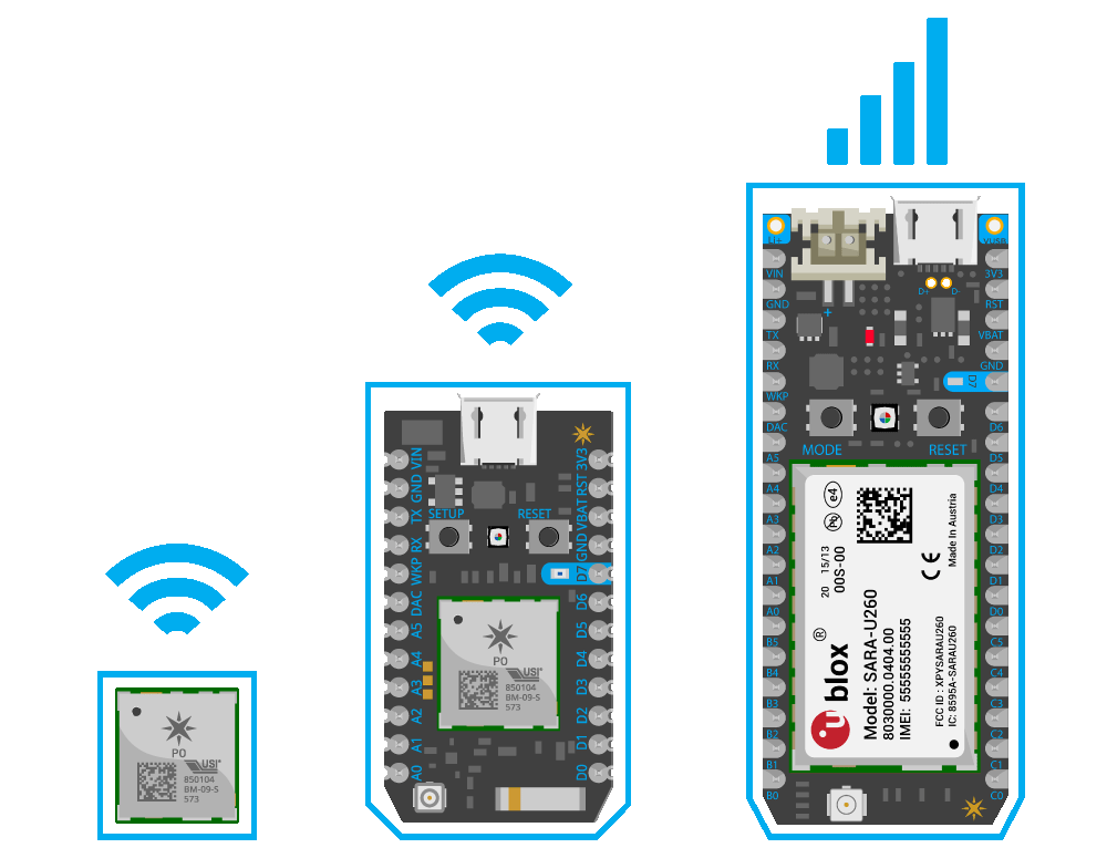 Particle | Build your Internet of Things