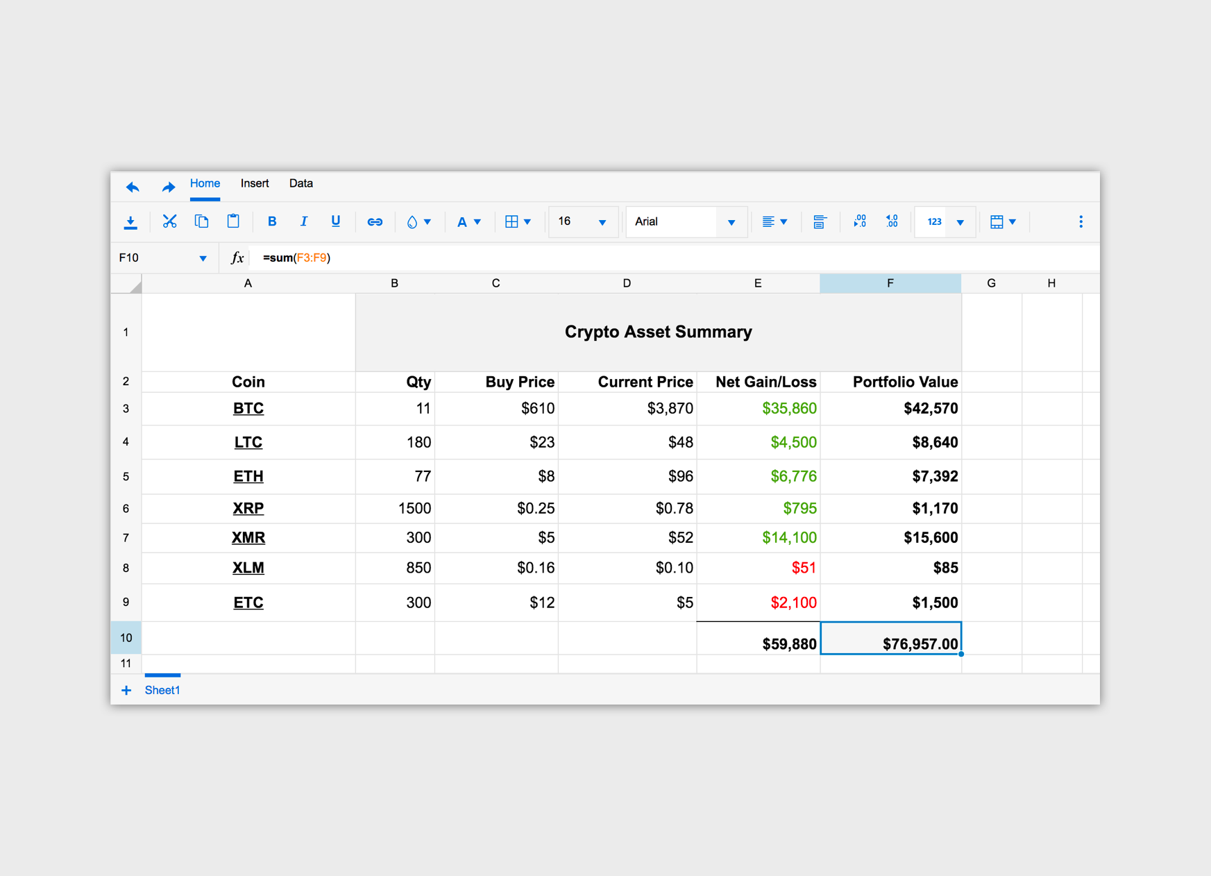 A powerful spreadsheet editor with formatting and formula support. Ideal for personal budgeting and finance worksheets.