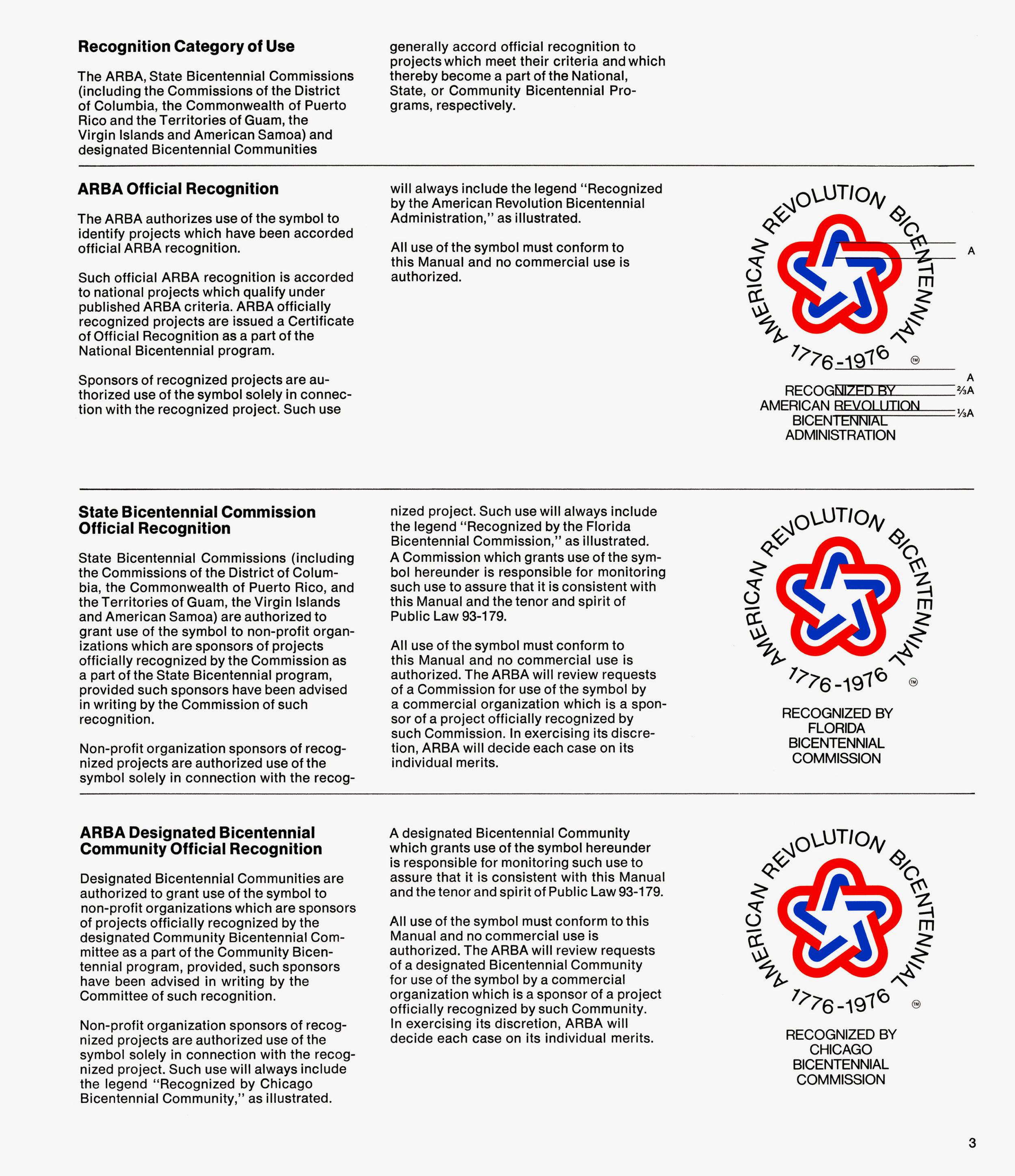American revolution bicentennial standards manual limited edition more scans biocorpaavc Choice Image