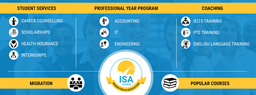 Migration_agent_perth_-_isa_migrations___education_consultants