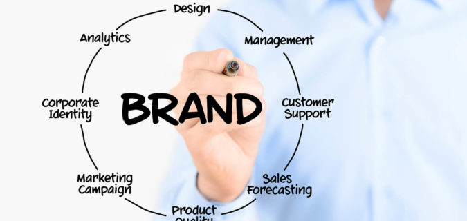 building a successful brand