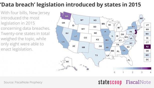 2015databreachbillsstatescoop