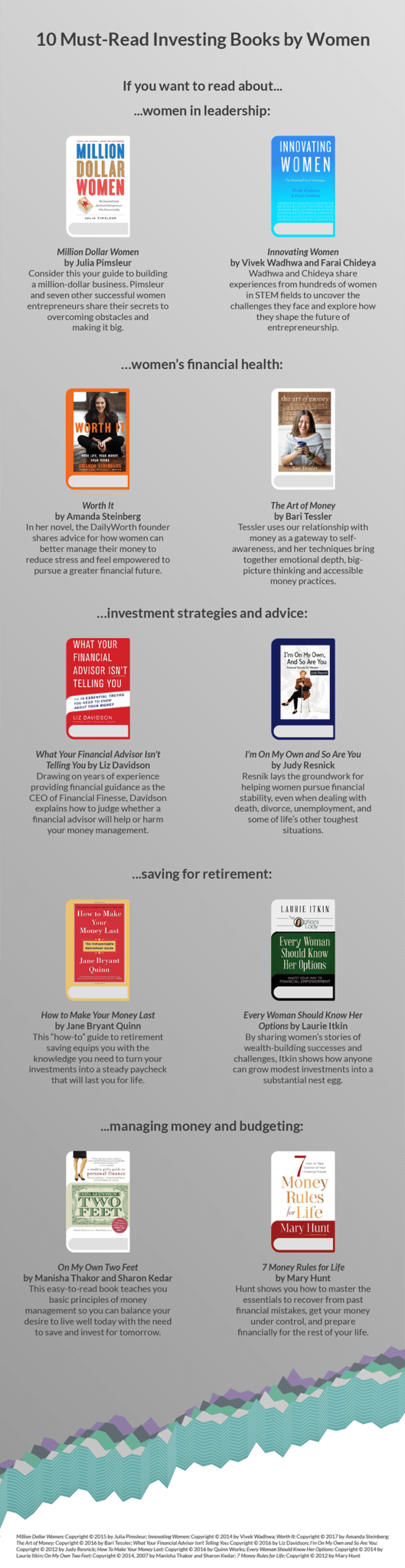 Infographic: Best finance books for women