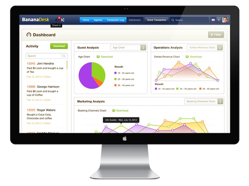BananaDesk Dashboard on iMac