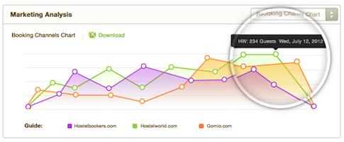 BananaDesk Marketing Dashboard Stats