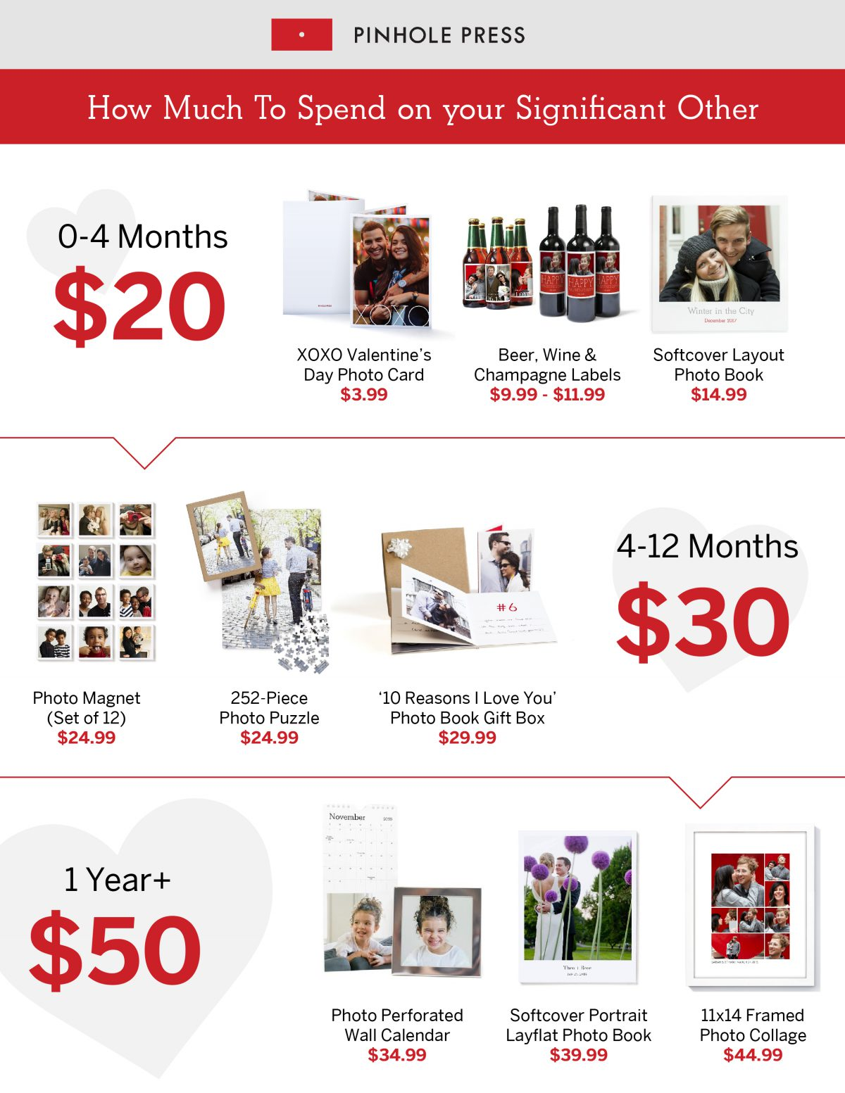 How-Much-To-Spend-On-Infographic-For-Boyfriend-Or-Girlfriend
