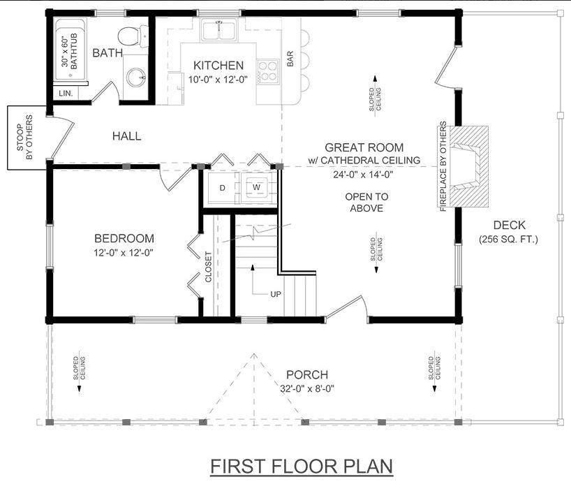 Alpine Ii Log Home Plan By Southland Log Homes