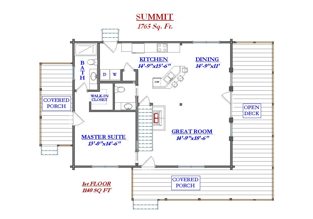 Summit Home Plan By Hilltop Log Timber Homes