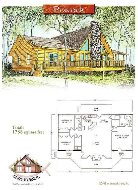 Merveilleux Log Home Living