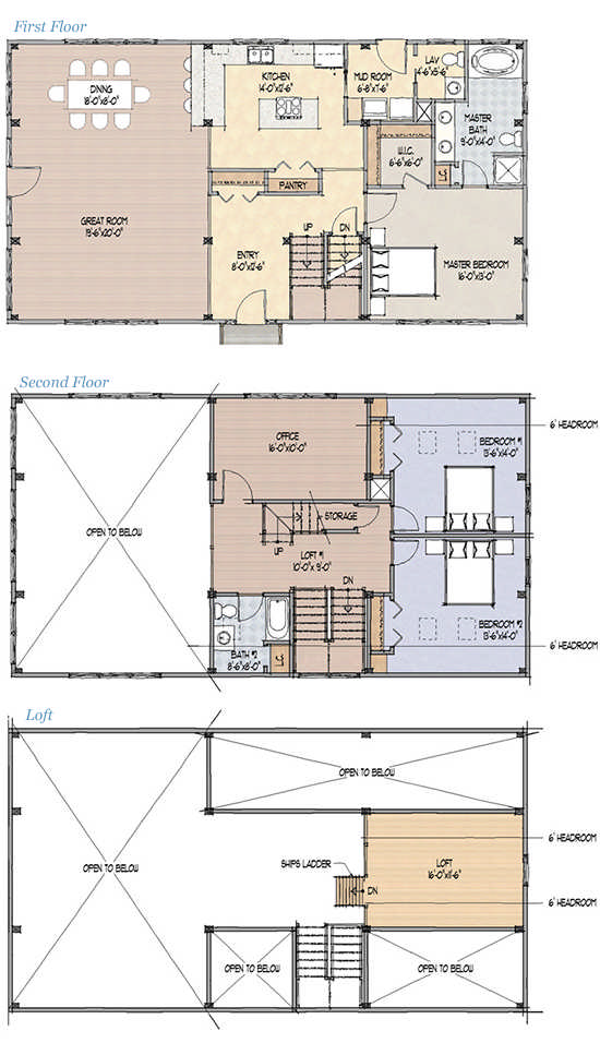 The homestead log home floor plan by 1867 confederation Homestead layout plans