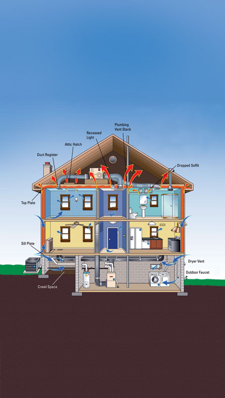 seal-and-insulate-house-2010