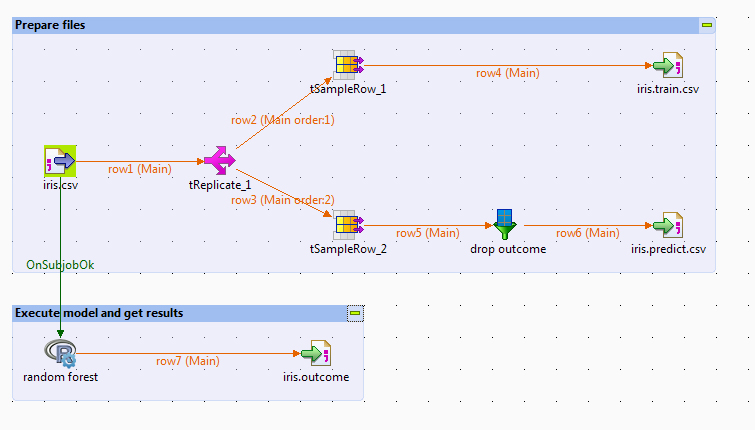 How to build a predictive model using Talend Open Studio and R