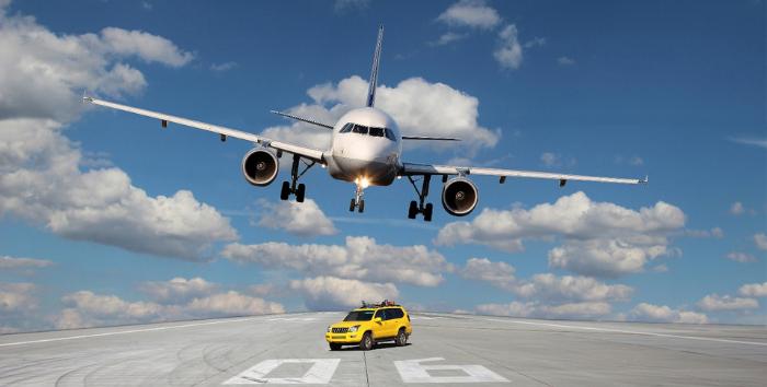 Airside Incursion Mitigation