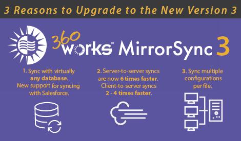 360Works MirrorSync 3
