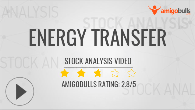 Etp Stock Quote | Energy Transfer Stock Analysis Nyse Etp Valuation