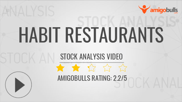 Habit Restaurants Stock Analysis Nasdaqhabt Valuation