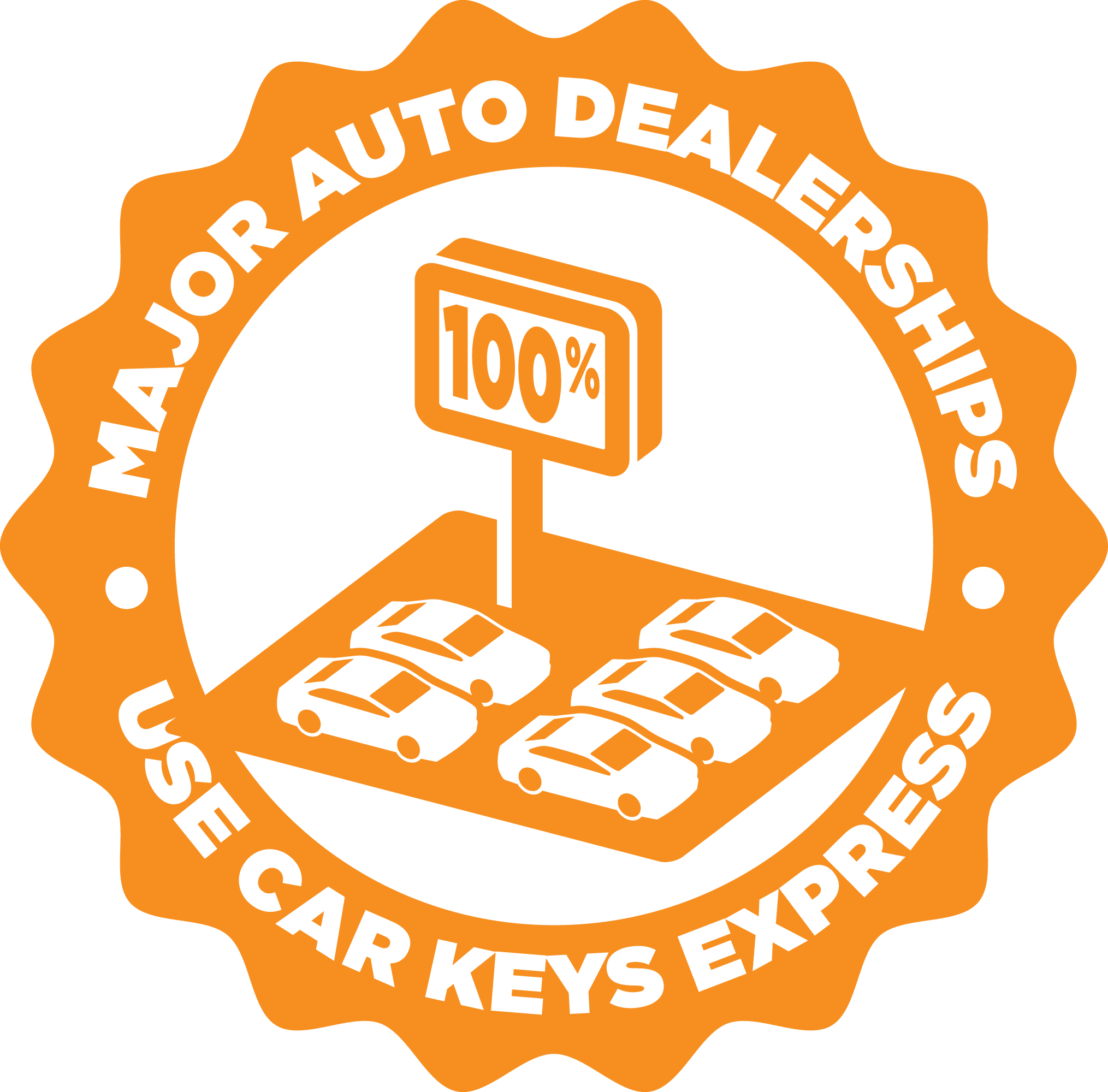 100% of major dealership groups use CarKeysExpress