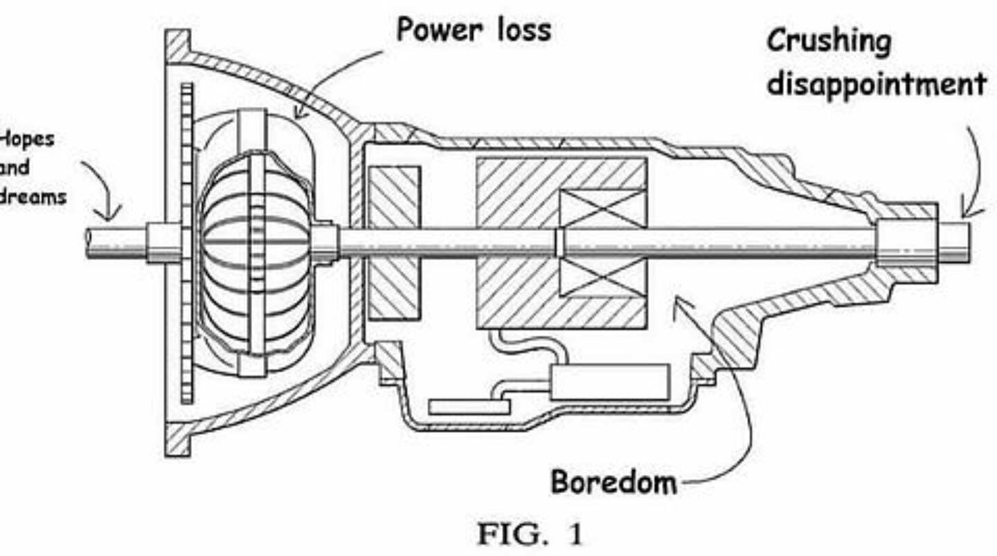 Kitchenaid Mixer Wiring Diagram further Diagram Of A Spacecraft moreover How Do Torque Converters Work additionally Transmission Clipart additionally Willys Mb. on manual transmission line art