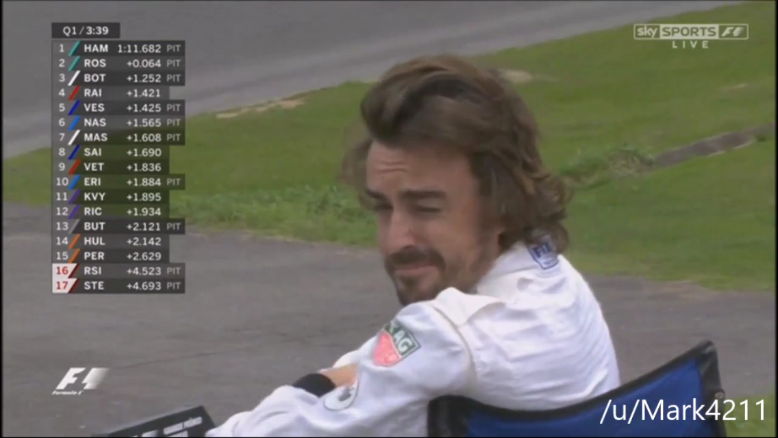 Here S What Fernando Alonso Did After His Cursed Mclaren