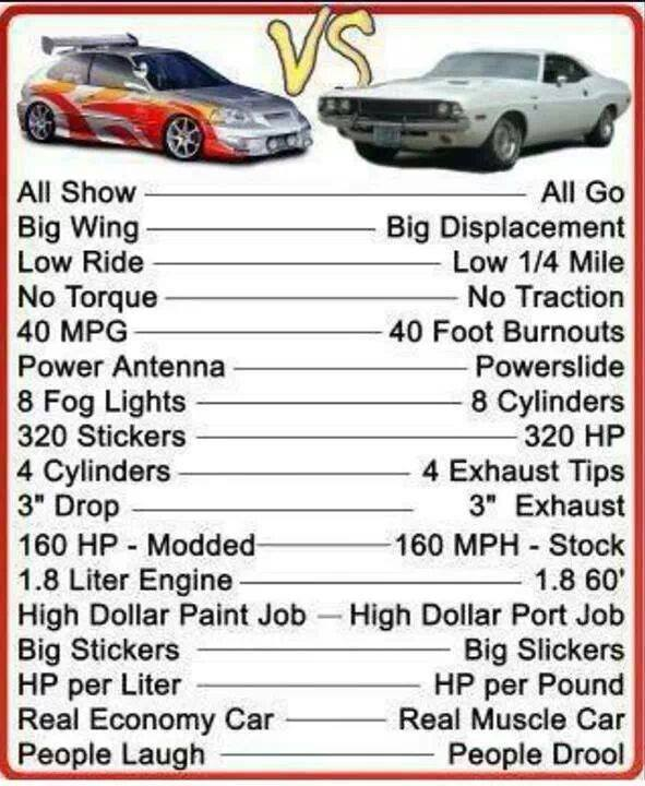 Ricer Vs Muscle