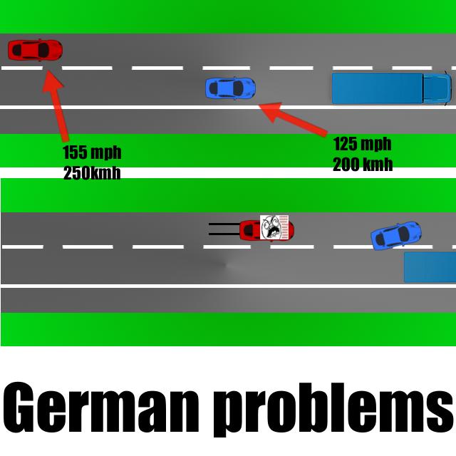 German Autobahn Problems